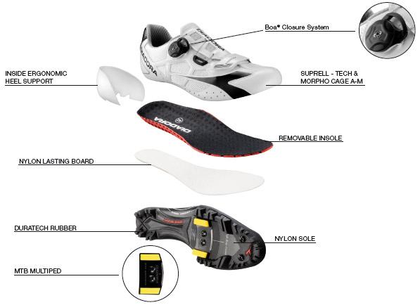 b7d21b51b1e X-Vortex MTB Cycling Shoes